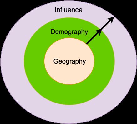 power-diagram-2