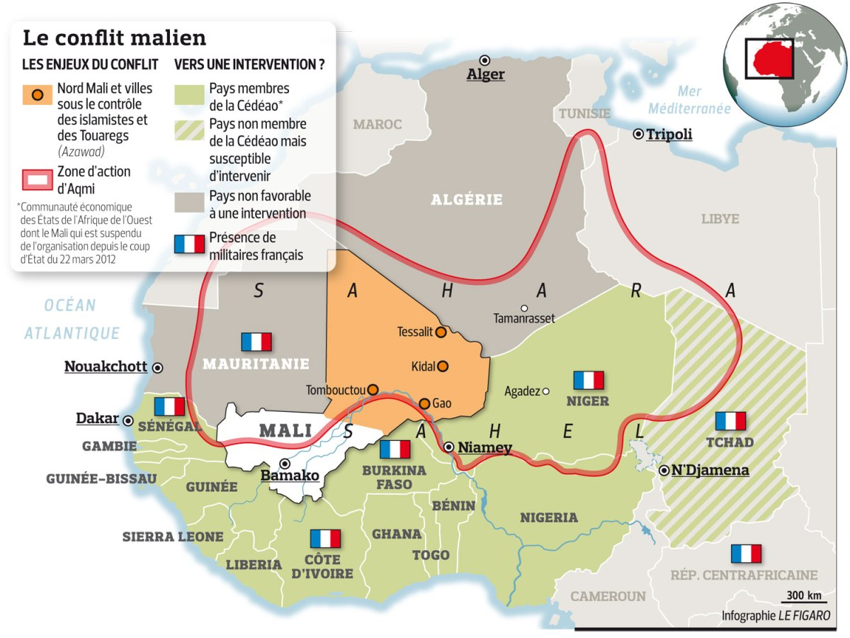 The next French intervention in Africa will be in Mauritania before 2020