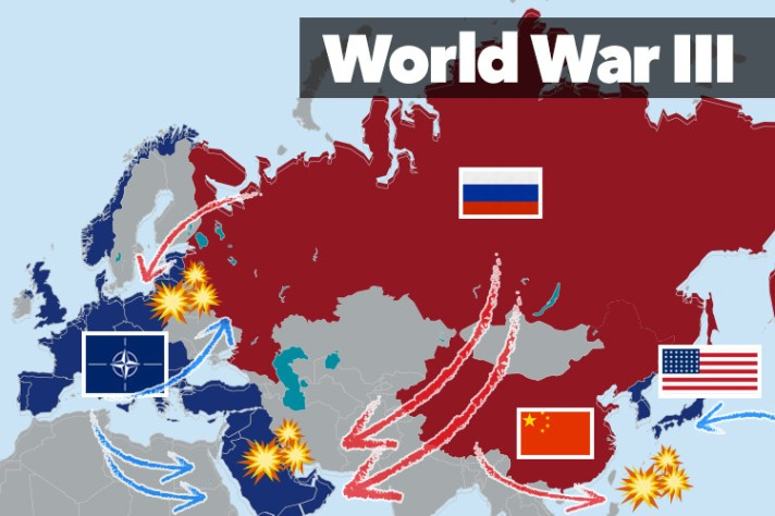 World War III Russia China United States